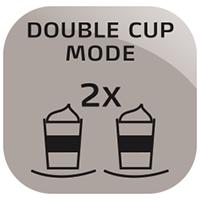 AAAI36_Double Cup